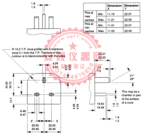 BS1363-1图11英式插座通规|通规|Figure1 gauge| Figure 11-GO gauge for socket-outlet