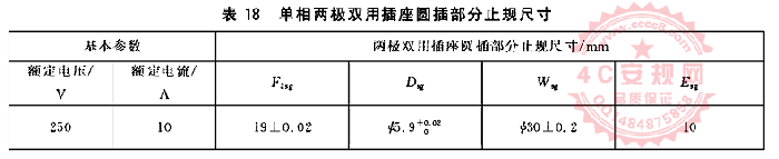 GB1002图18量规 10A单相两极双用圆插部分止规 GB1002插头量规 单相两极双用插座止规