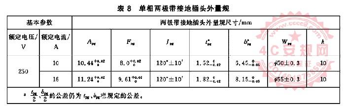 GB1002图7量规 6A/10A单相两极带接地插头内量规 GB1002插头量规 国标三插量规