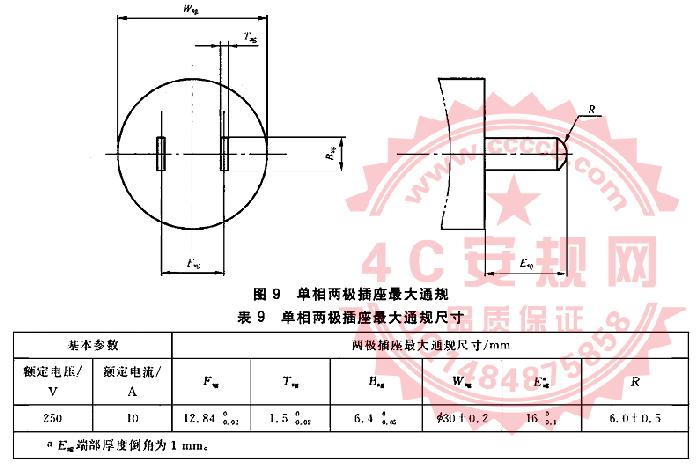 GB1002图9量规 10A单相两极插座最大通规 GB1002插头量规 国标两插插座通规